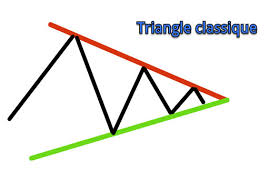 triangle symetrique